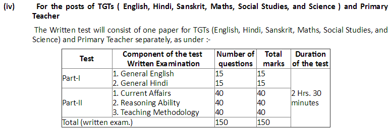 kvs-exam-for-tgts-2016-2017